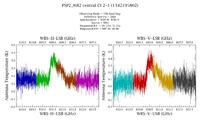 get Herschel/HIFI observation #1342195802