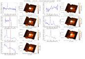 get Herschel/PACS observation #1342216083