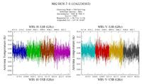 get Herschel/HIFI observation #1342230365