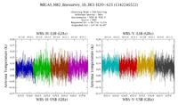 get Herschel/HIFI observation #1342246522